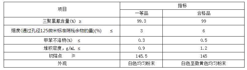 三聚氯氰詳細.jpg