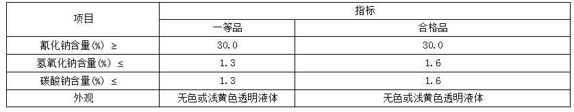 液體氰化鈉詳細.jpg