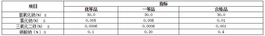 氫氧化鈉詳細.jpg