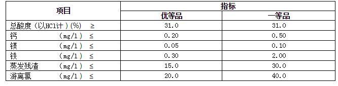 鹽酸詳細.jpg
